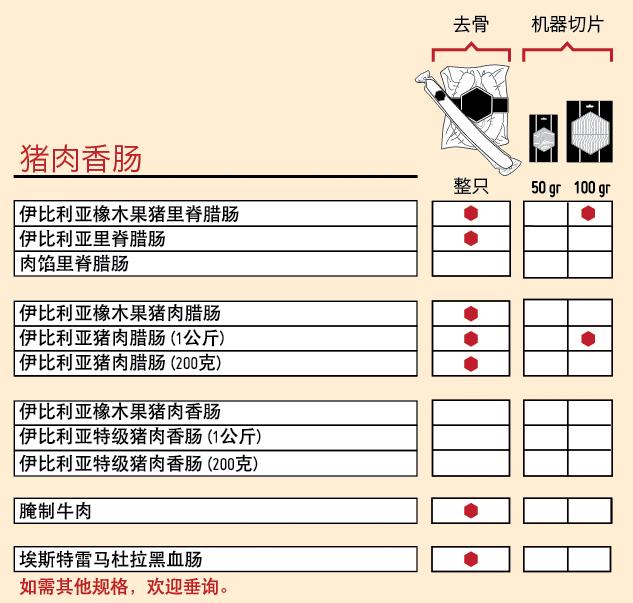产品包装规格。详细的包装规格,可在产品页面